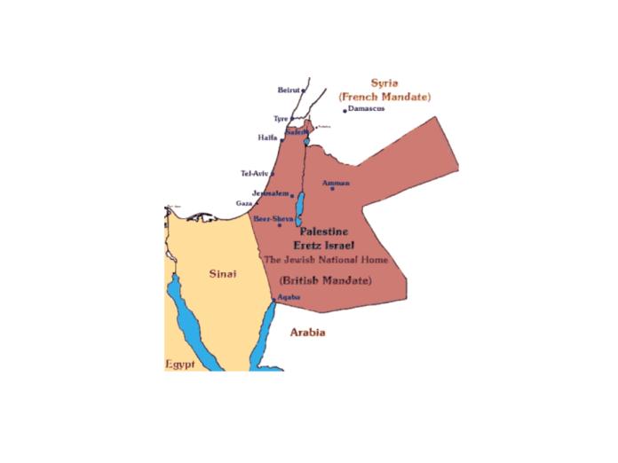 1920 British Mandate